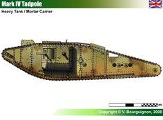 Mark IV Tadpole
