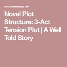 Novel Plot Structure: 3-Act Tension Plot | A Well Told Story