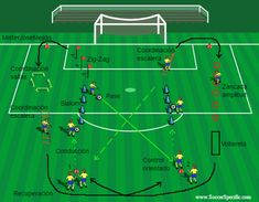 Effective Ways to Handle Shin Splints During Soccer Training U8 Soccer Drills, Football Training Drills, Soccer Pro, Soccer Workouts, Soccer Coaching, Youth Soccer, Soccer Games, Football Is Life, Football Soccer