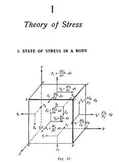 Shear Force & Bending Moment Diagram for Uniformly