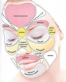 "We have found new pins for your board ""Care .- We have found new pins for your face care board. Face Care, Body Care, Skin Care, Ayurveda, Beauty Secrets, Beauty Hacks, Beauty Tips, Heart Circulation, Yoga For You"