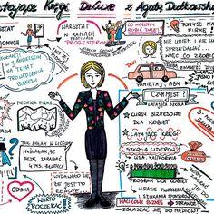 Jadzkarysuje.pl 15.03.03 - Sketchnoting - Latające Kręgi De Luxe z Agatą Dutkowską