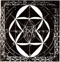 """One of three diagrams representing the Hermetic trinity, as devised by Giordano Bruno in his 1588 Articuli centum et sexaginta adversus huius tempestatis mathematicos atque philosophos, and as appearing in Frances A. Yates's 1964 Giordano Bruno and the Hermetic Tradition.     'These three figures are said to be most 'fecund', not only for geometry but for all sciences and for contemplating and operating' (p314)."""