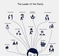 The Leader of the Family