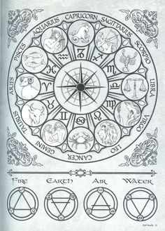 Zodiac wheel by Madame Endora 2