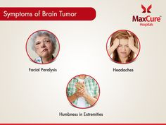 Symptoms of brain tumor Visit: https://maxcurehospitals.com/ #MaxCureHospitals #MaxCure #Brain #Braintumor #FacialParalysis#Headaches #HumbnessinExtremities #Neuro #Consultexperts#Consultourdoctors #Hyderabad