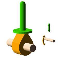 Brinquedos mecânicos, engenharia mecânica para brinquedos, mecanismos de brinquedos, robótica, brinquedos autômatos, movimentos dos brinquedos, ludicidade, cultura, educação em tecnologia, design para brinquedos. Para solicitar material, brinquedos ou informações sobre cursos, escreva para: hugoeduc11@gmail.com Grato por visitar e seguir ao blog.
