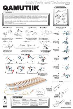 Survival Tools, Wilderness Survival, Survival Guide, Survival Quotes, Wooden Snowmen, Primitive Snowmen, Emergency Preparation, Emergency Preparedness, Drawing Sheet