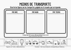 SGBlogosfera. María José Argüeso: MEDIOS DE TRANSPORTE: CONOCEMOS Y TRABAJAMOS