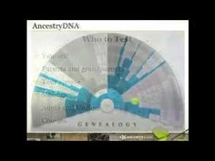 AncestryDNA: Everybody's Doing It - Who should take an AncestryDNA test? Why would you want multiple people in your family to get tested? What can you do with all of those test results? Join Crista Cowan and AncestryDNA Program Manager, Anna Swayne for answers to these questions and more.