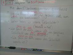 20.09.2014 Selbstbilder. Schwer zu begreifen/erklären,  weil die Schüler das Konzept mit Selfies verwechseln!