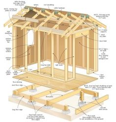 Amazing Shed Plans - construire-son-abri-jardin-bois-plan-construction-cadre Now You Can Build ANY Shed In A Weekend Even If You've Zero Woodworking Experience! Start building amazing sheds the easier way with a collection of shed plans! Plastic Storage Sheds, Wood Storage Sheds, Storage Shed Plans, Wooden Sheds, Cheap Sheds, Free Shed Plans, Shed Building Plans, Building Ideas, Chicken Coop Plans