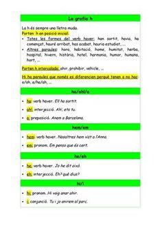 Publishing platform for digital magazines, interactive publications and online catalogs. Title: H, Author: eduardo connolly, Length: 2 pages, Published: Catalan Language, Digital Magazine, Valencia, Grammar, Teaching, Humor, Education, Books, Social Science