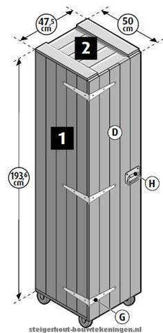 Doe het zelf bouwtekening voor een kast met legplanken van steigerhout.