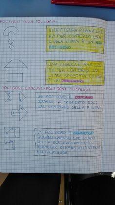 poligoni non poligoni Elementary Schools, Bullet Journal, Book, Solid Geometry, Geography, Formula E, Primary School, Book Illustrations, Books