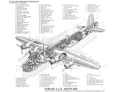 Aircraft Design, Ww2 Aircraft, Military Equipment, Stirling, Cutaway, Airplanes, Image, Diagram, British