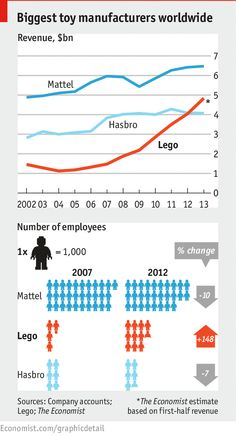 Daily chart: Empire building | The Economist
