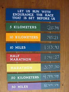 DIY Running PR Times Display - $35    ificandoitsocouldyou.blogspot.com
