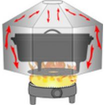 DUTCH OVEN DOME WITH HEAT DIFFUSER PLATE - DOCOVER