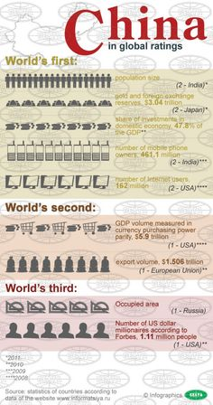 China In Global Ratings [Infographic]