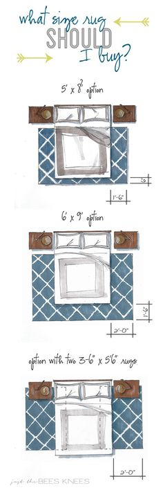 Great visual on how to choose the right size of rug for your space! Found on Just The Bees Knees