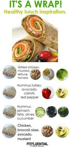 Wrap It Up! Healthy Lunch Inspiration: Sandwich Wraps