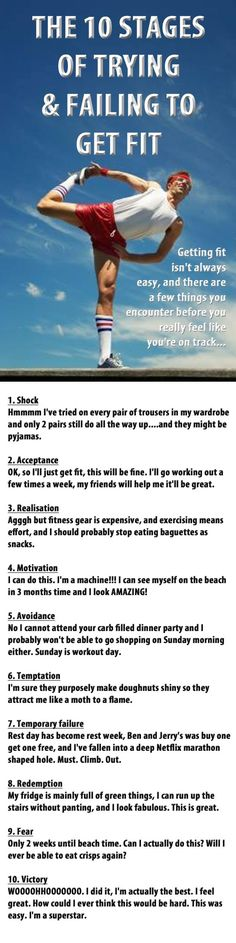 The 10 stages of getting fit. Do they look familiar? #workout #exercise #fitness #getfit #loseweight #weightloss