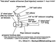 Propane Pipe Burner Design | ... burner technically it is the g8 is3 based on it s predecessor burners