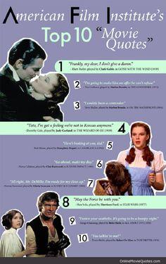 American Film Institute's Top 10 Movie Quotes Visit www.OnlineMovieQuotes.com to see more movie scenes & quotes!