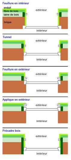 Isolation extérieure laine de bois + menuiserie + VRE