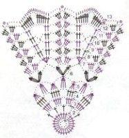 Best 12 crochet patterns in thread – SkillOfKing. Crochet Fabric, Crochet Motifs, Crochet Art, Thread Crochet, Crochet Doilies, Doily Patterns, Craft Patterns, Crochet Patterns, Crochet Christmas Decorations