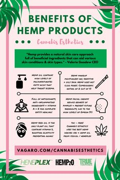 I personally made the switch to hemp beauty & body products about 2 years ago. Using everything from hemp shampoo, hemp lotions & salves, hemp makeup, hemp masks & body wraps. I am thrilled to be the only Esthetician in Oregon offering a full menu of hemp infused services with so many added benefits. Including @Hemp2o & Terpene Essential Oils from @TrueTerpenes & The best CBD & hemp products from @isodiol • #hemp #hempoil #hempwax #hempmakeup #hempbodytreatments #cannabisesthetics…