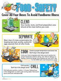 55 Best Food Hygiene Images Rules For Kids Basic Kitchen