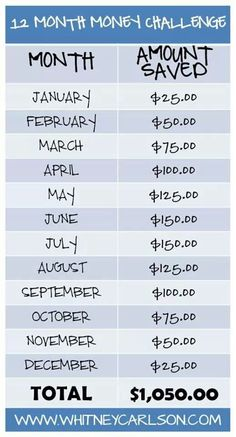 Savings Plan
