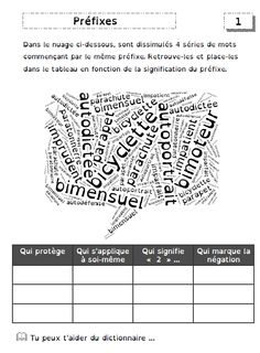 préfixe suffixe Plus Word Formation, Prefixes And Suffixes, Cycle 3, French Immersion, Learn French, Word Work, Teaching Tools, Classroom Management, Spelling