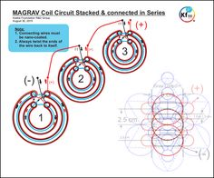 Coil winding chirality in blueprint workshop is OPPOSITE to the blueprint coil pdf Magnetic Generator, Energy Supply, We Are All Connected, Build Something, Alternative Energy, Science Projects, Renewable Energy, Solar Power, Free Gifts