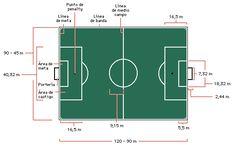 medidas de una cancha de futbol sala - Buscar con Google Bar Chart, Architecture, Elba, Google, Naruto, Joker, World, Sewing Patterns Bags, Baroque Architecture