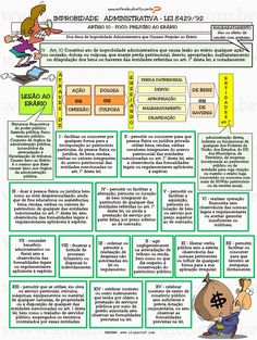 Improbidade Administrativa Lei 8429, Student Life, Study, Teaching, Education, Leis, Belem, Organize, Type