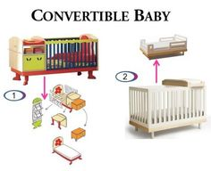 Modern convertible cribs.  2. Natural baby nursery or nursery product  #NaturalInspiration #NaturalBabyCo