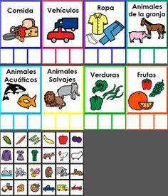 Clasificar imágenes por categorías