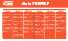 dieta FODMAP plan                                                       …