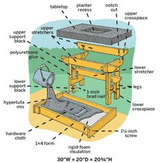 Illustration: Gregory Nemec | thisoldhouse.com | from How to Make a Hypertufa Table