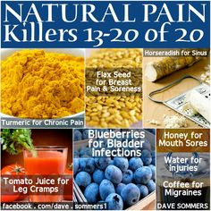 Killing Pain Naturally Part 3  Killing Pain Naturally      The last of the 20 foods that kill pain naturally.    Turmeric (chronic pain)  Flax Seed (breast pain / soreness)  Horseradish (sinus)  Tomato Juice (leg cramps)  Blueberries (bladder infections)  Honey (mouth sores)  Water (injuries)  Coffee (migraines)      The last of the 20 foods that kill pain naturally.