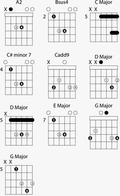 easy guitar songs for beginners only open chords my music classroom easy guitar songs. Black Bedroom Furniture Sets. Home Design Ideas