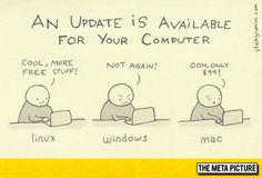 Update Is Available For Your Computer
