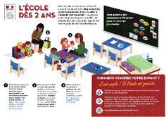 Maternelle : Pascale Garnier : Le problème c'est justement la scolarisation pour des enfants de moins de 3 an