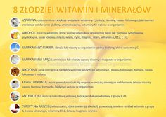 8 złodziei witamin i minerałów