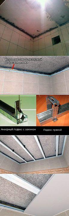 Самостоятельная отделка потолка пластиковыми панелями