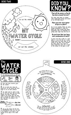 "E is for Explore!: Water Cycle Wheel.  super cute but under did you know it reads:  ""Have you ever SINCE water drops on a plant?  No, it's not sweding.""  I hate it when things are not sweding."