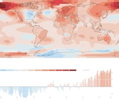 """""""2014 Was Hottest Year on Record, Surpassing 2010-Last year was the hottest in earth's recorded history, scientists reported on Friday, underscoring scientific warnings about the risks of runaway emissions and undermining claims by climate-change contrarians that global warming had somehow stopped..."""""""